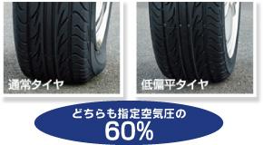 扁平タイヤと通常タイヤ