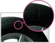 タイヤの横の凹み